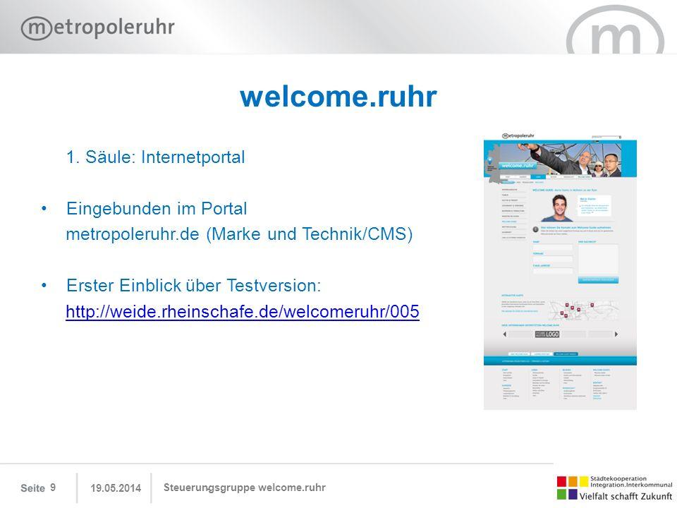 welcome.ruhr 1. Säule: Internetportal Eingebunden im Portal