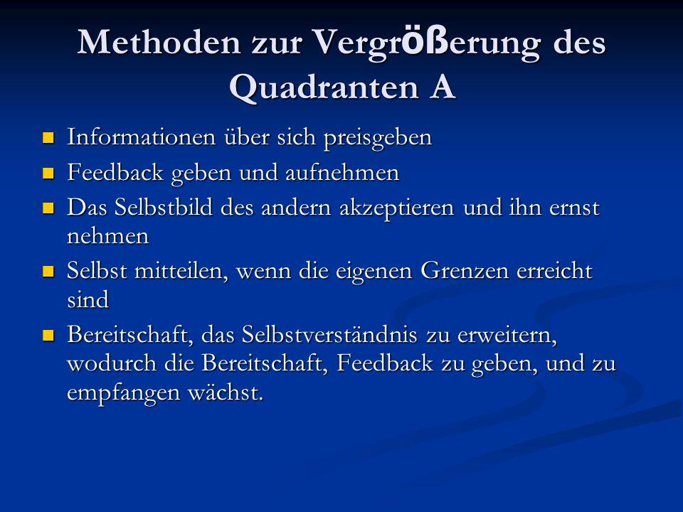 Methoden zur Vergrößerung des Quadranten A