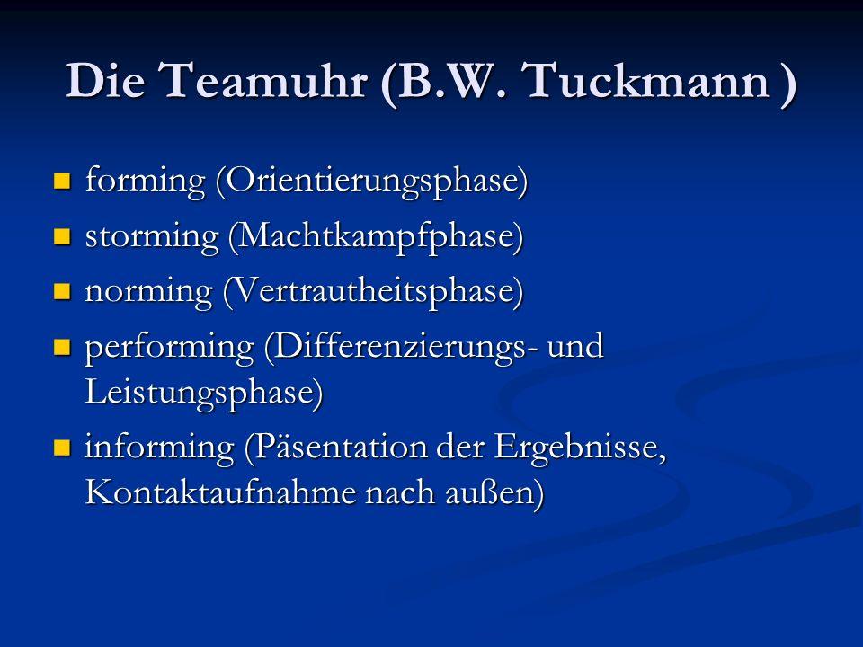 Die Teamuhr (B.W. Tuckmann )