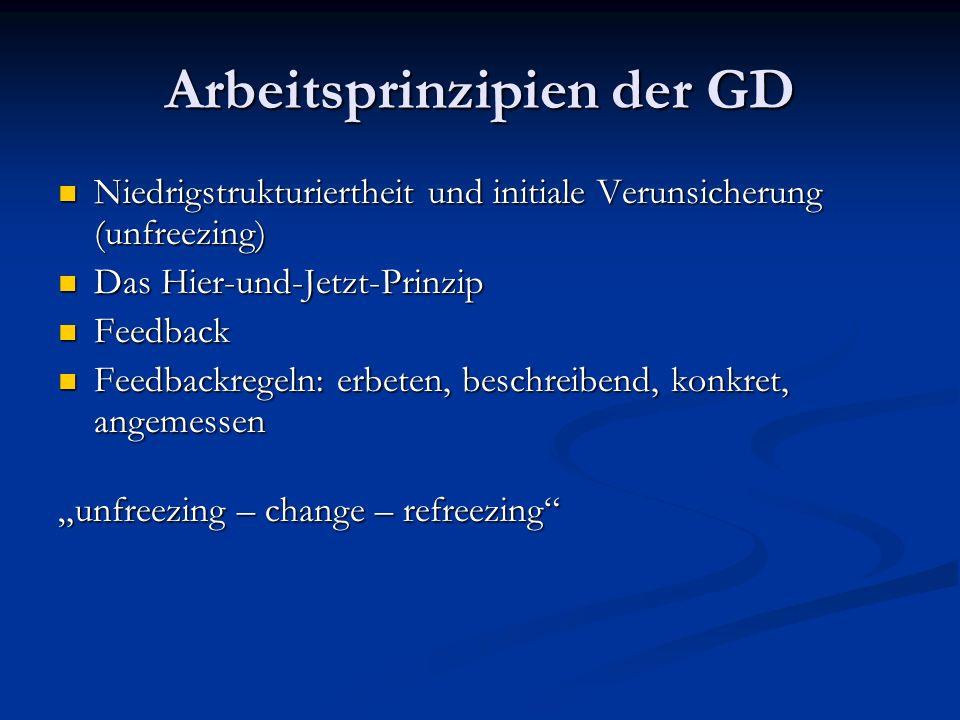 Arbeitsprinzipien der GD