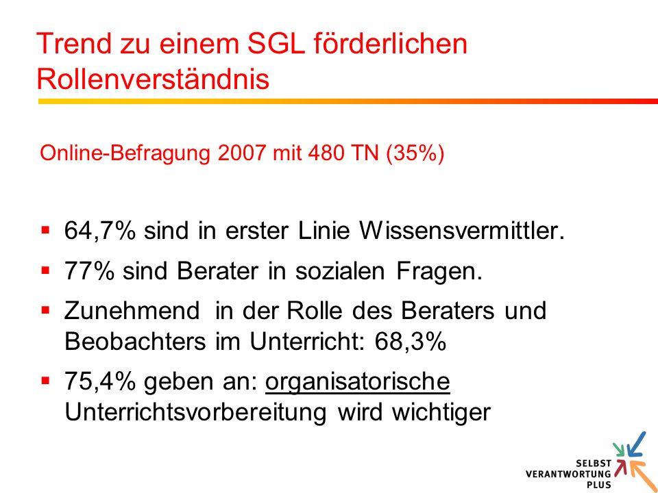 Trend zu einem SGL förderlichen Rollenverständnis