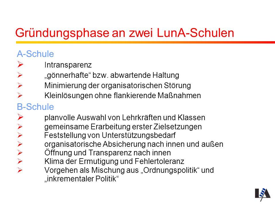 Gründungsphase an zwei LunA-Schulen