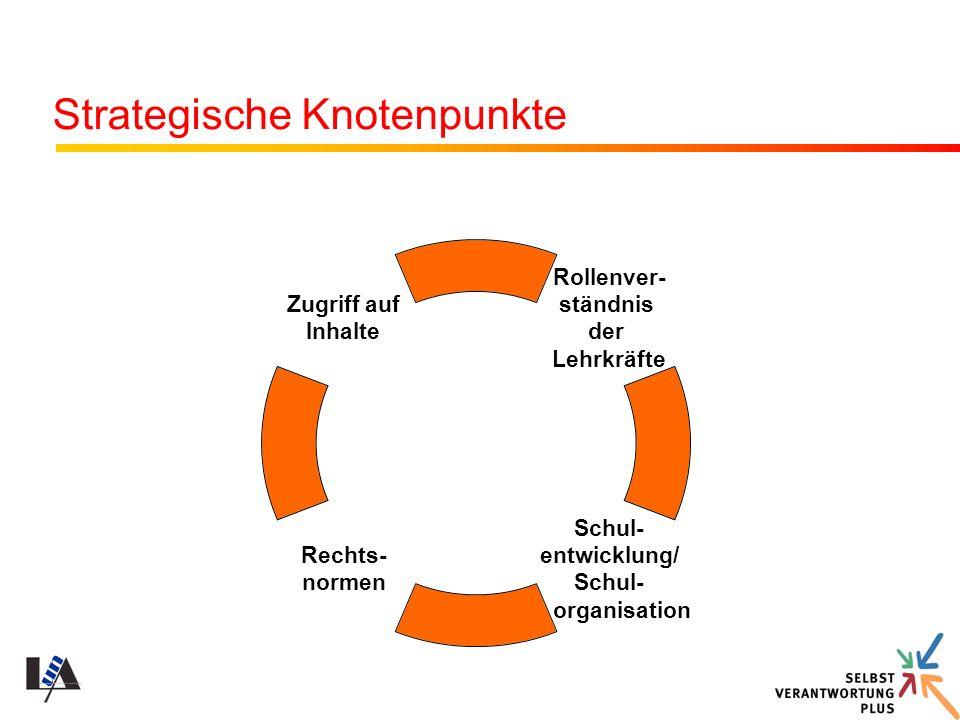 Strategische Knotenpunkte