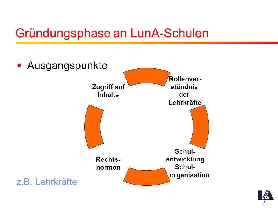 Gründungsphase an LunA-Schulen