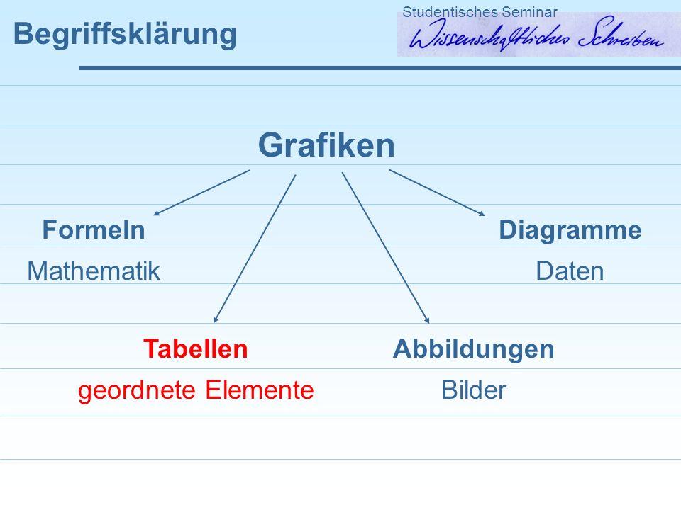 Grafiken Begriffsklärung Formeln Mathematik Diagramme Daten Tabellen