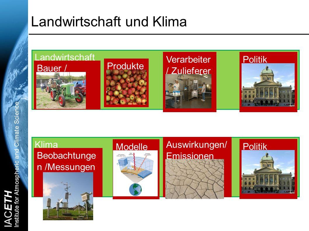 Landwirtschaft und Klima