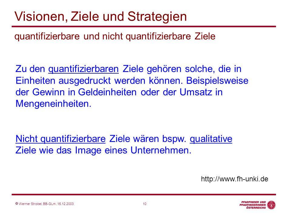 quantifizierbare und nicht quantifizierbare Ziele