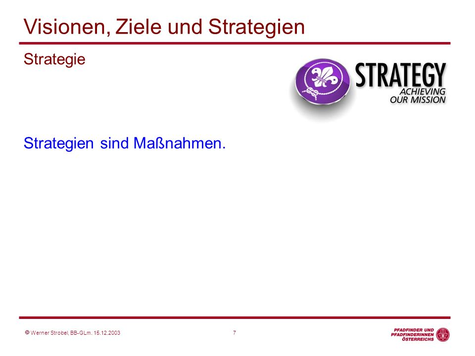 Strategie Strategien sind Maßnahmen.