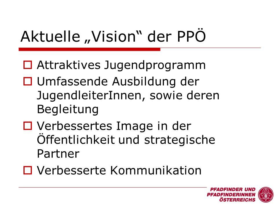 "Aktuelle ""Vision der PPÖ"