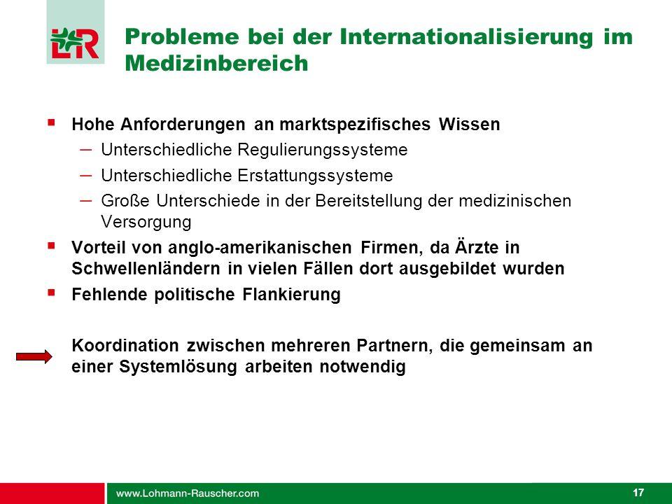 Probleme bei der Internationalisierung im Medizinbereich
