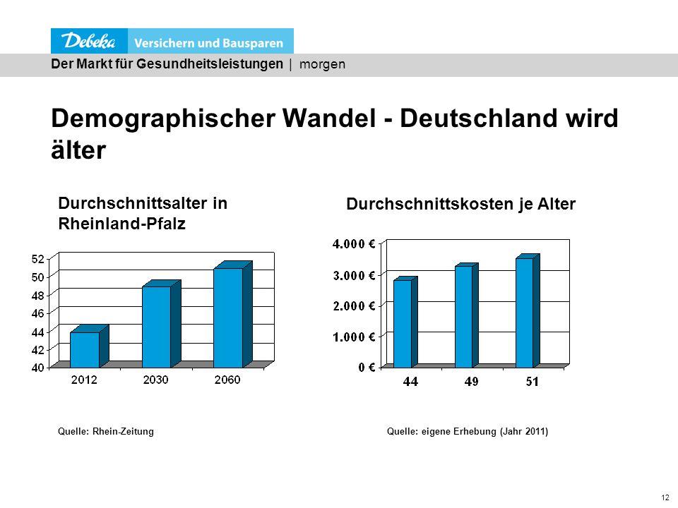 Demographischer Wandel - Deutschland wird älter