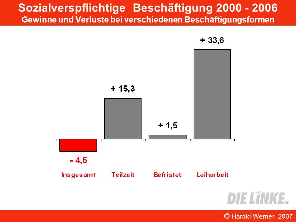 Sozialverspflichtige Beschäftigung 2000 - 2006 Gewinne und Verluste bei verschiedenen Beschäftigungsformen