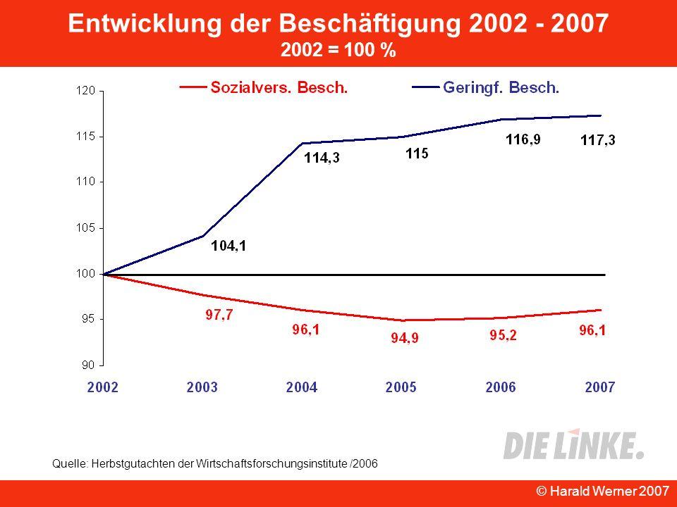Entwicklung der Beschäftigung 2002 - 2007 2002 = 100 %