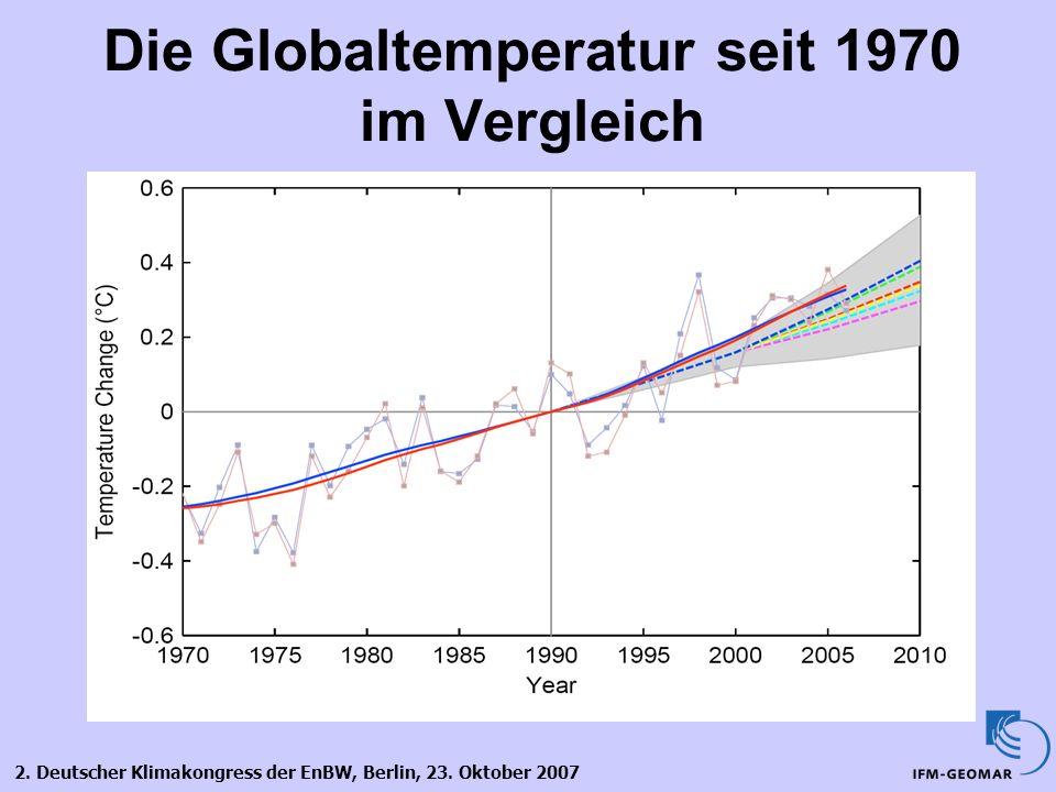 Die Globaltemperatur seit 1970 im Vergleich