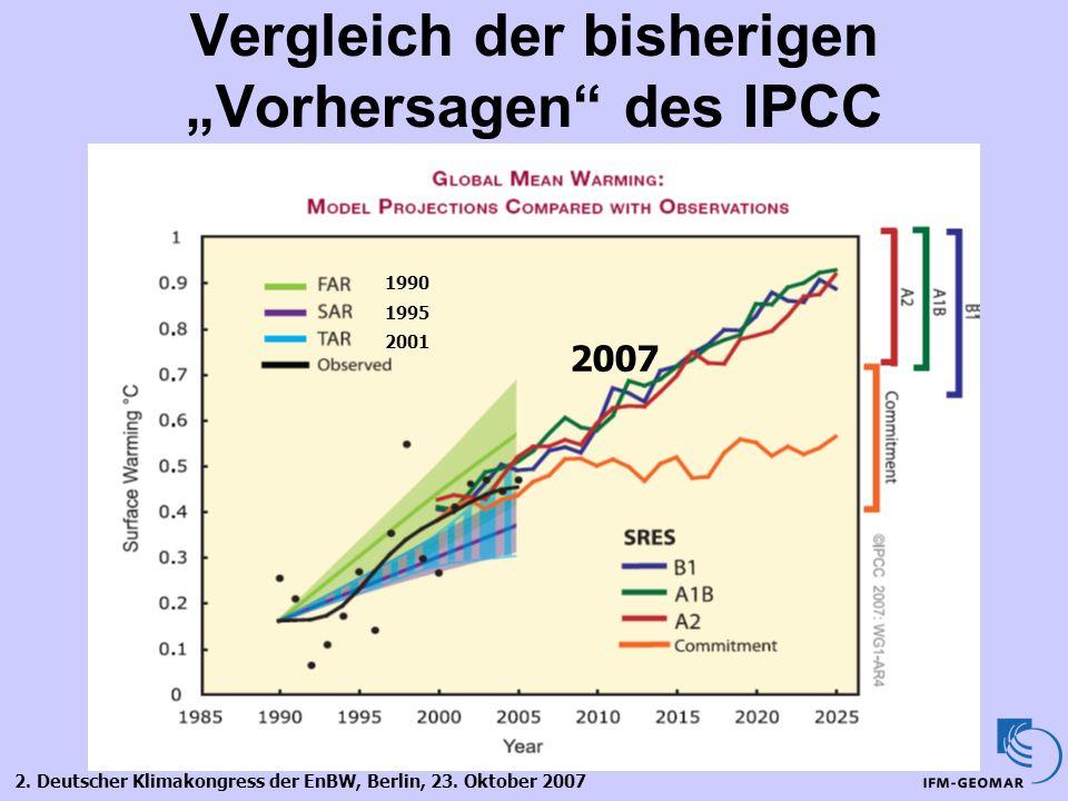 """Vergleich der bisherigen """"Vorhersagen des IPCC"""