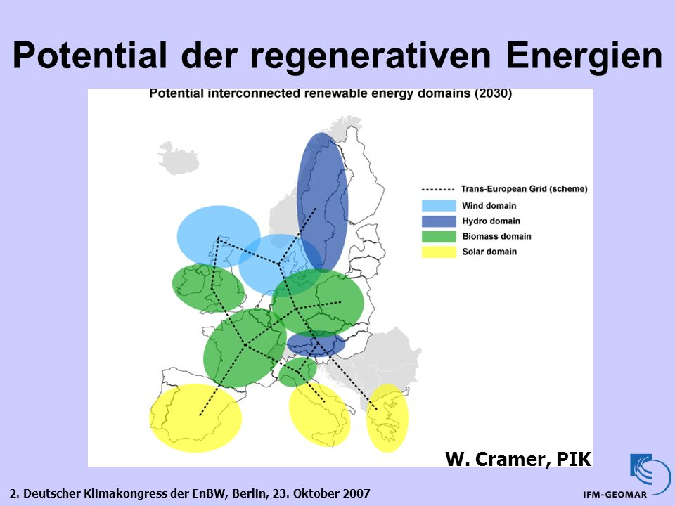 Potential der regenerativen Energien