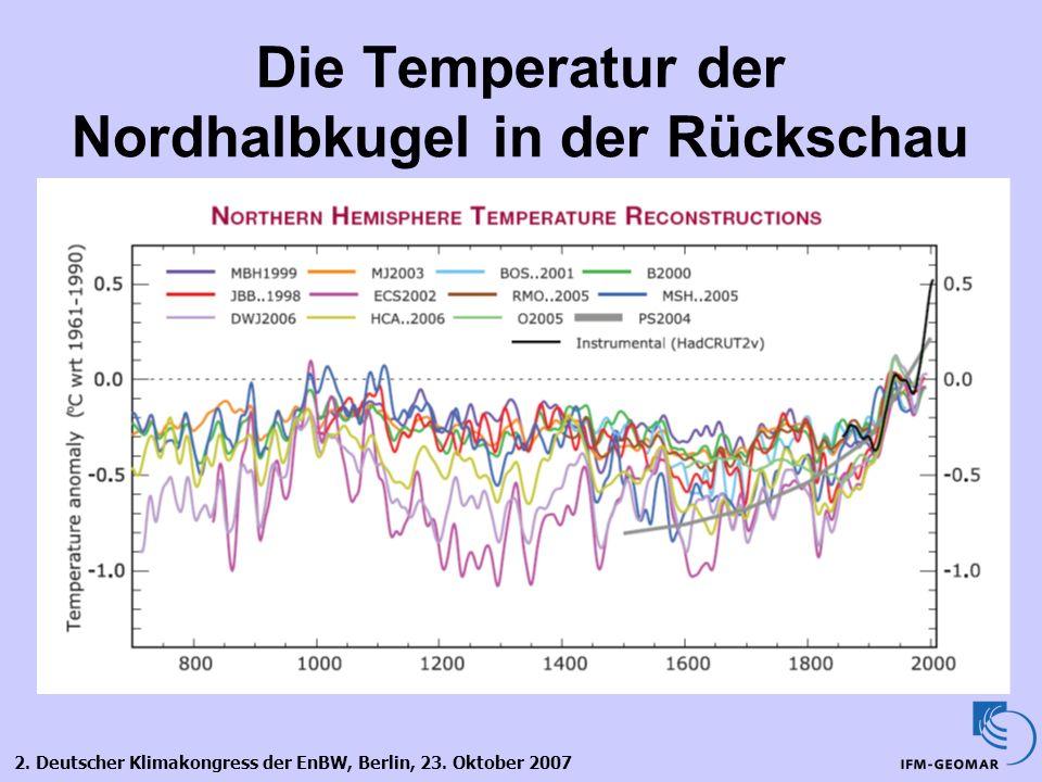 Die Temperatur der Nordhalbkugel in der Rückschau