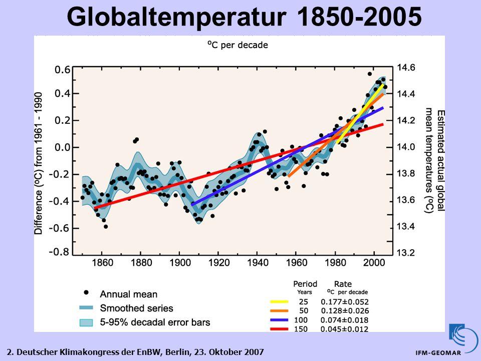 Globaltemperatur 1850-2005