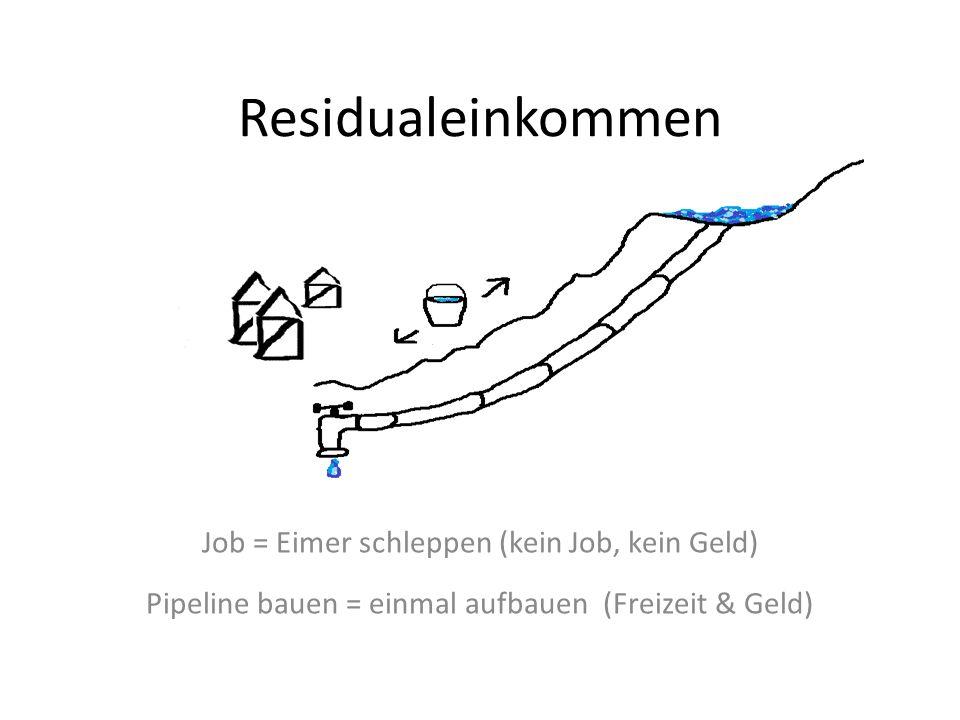 Residualeinkommen Job = Eimer schleppen (kein Job, kein Geld)
