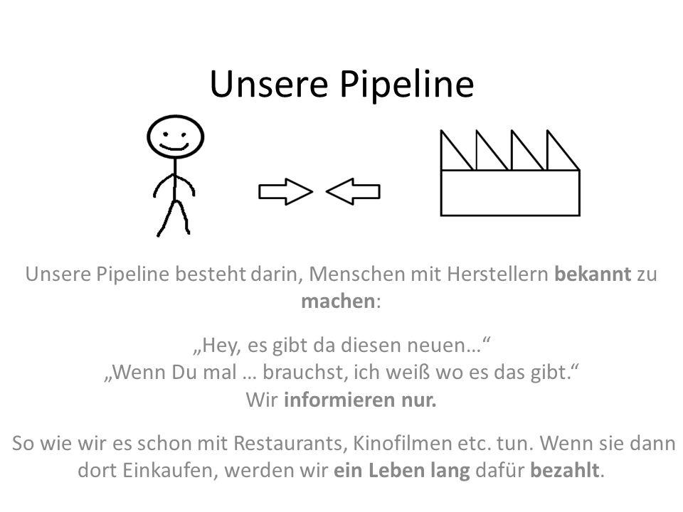 Unsere Pipeline Unsere Pipeline besteht darin, Menschen mit Herstellern bekannt zu machen: