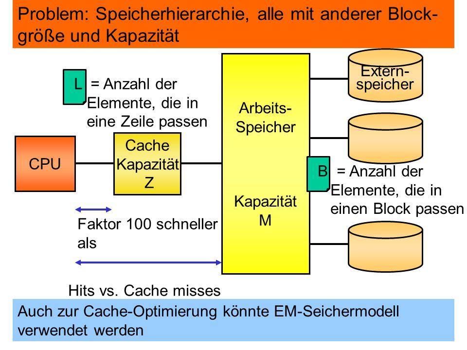 Hierarchisches Speichermodell moderner Computer