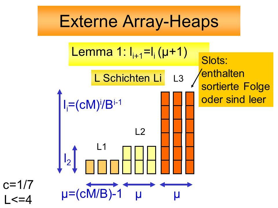 Externe Array-Heaps Lemma 1: li+1=li (μ+1) li=(cM)i/Bi-1 l2 c=1/7