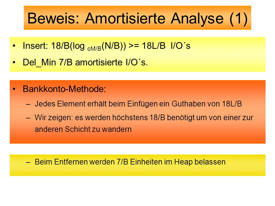 Beweis: Amortisierte Analyse (1)
