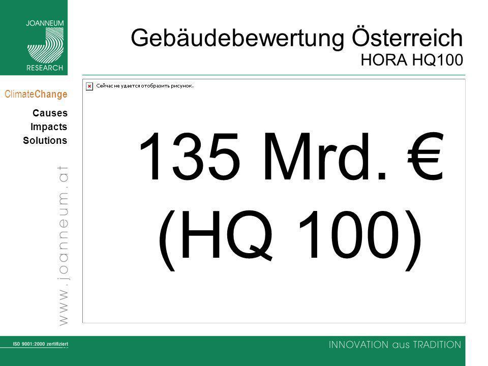 Gebäudebewertung Österreich HORA HQ100