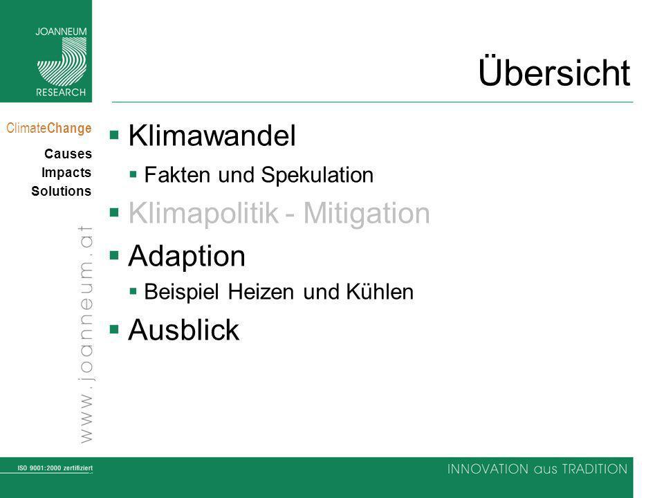 Übersicht Klimawandel Klimapolitik - Mitigation Adaption Ausblick