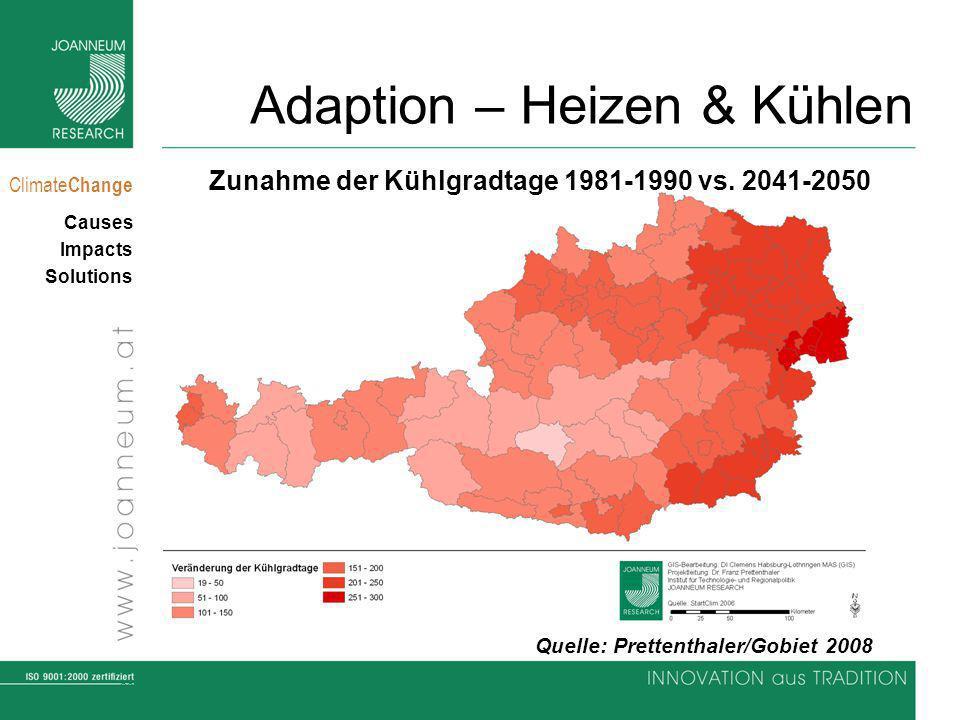 Adaption – Heizen & Kühlen