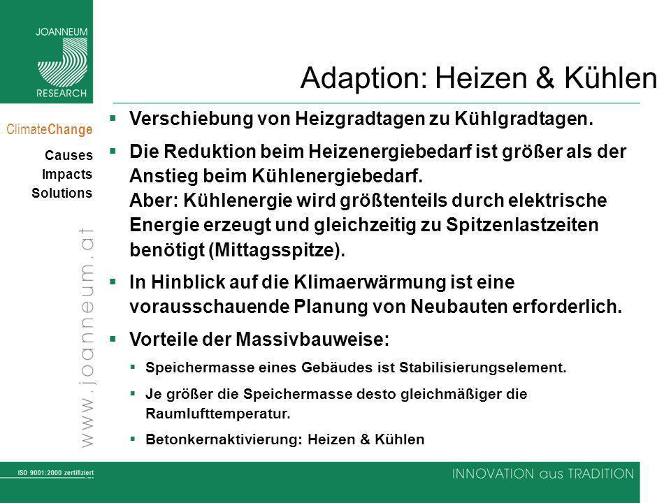 Adaption: Heizen & Kühlen