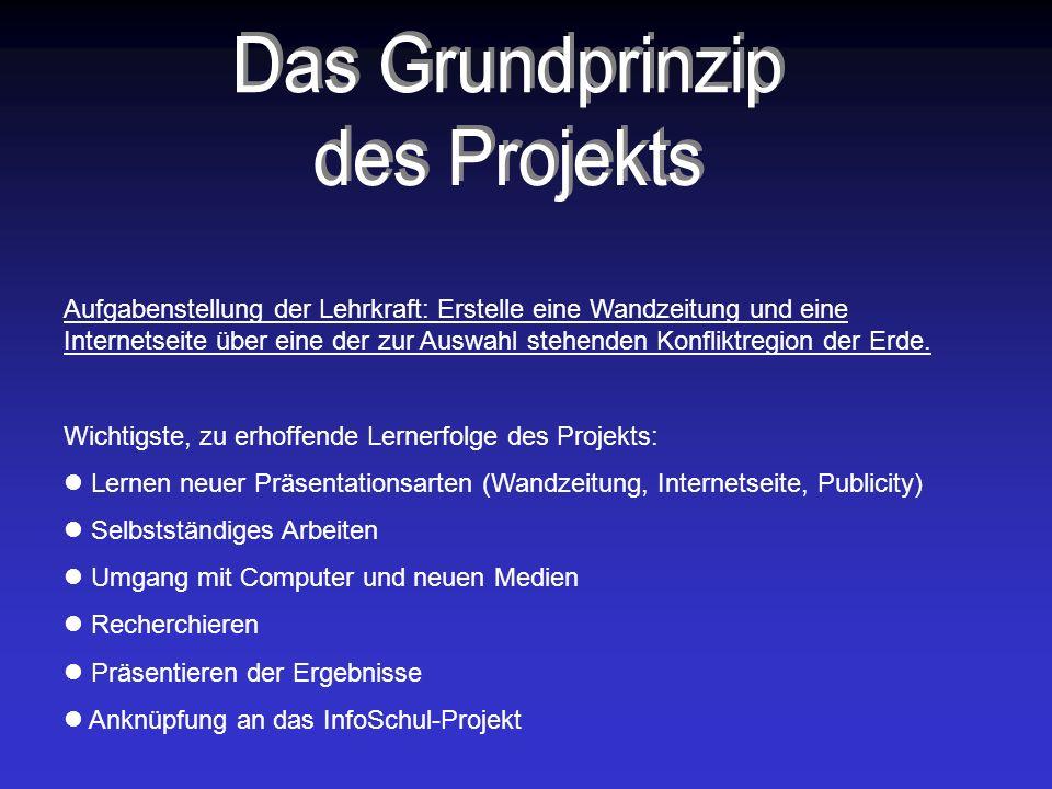 Das Grundprinzip des Projekts