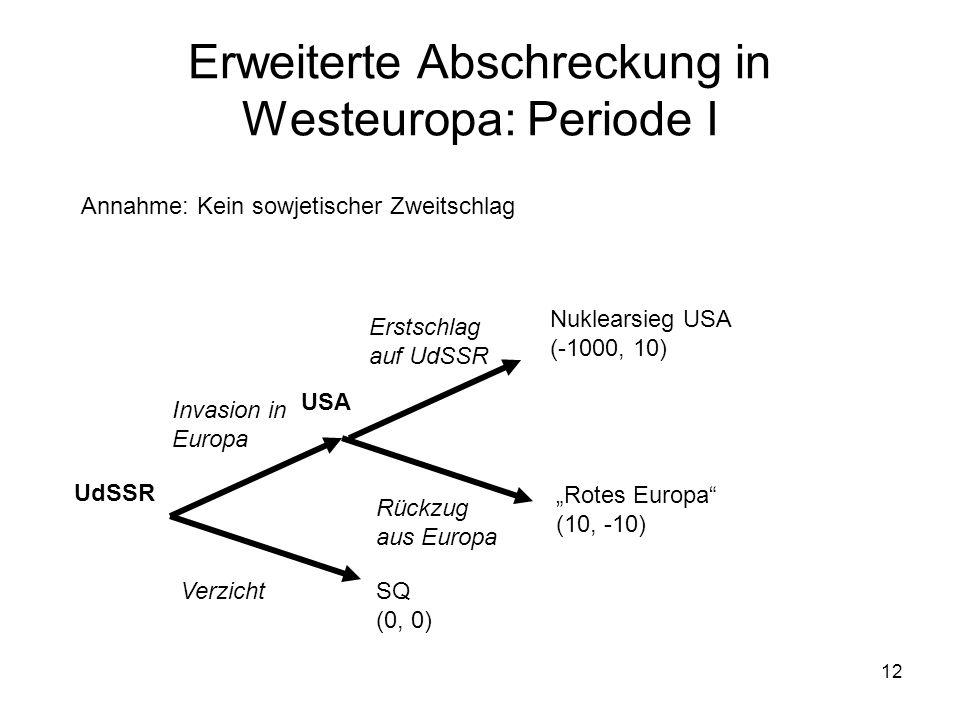 Erweiterte Abschreckung in Westeuropa: Periode I