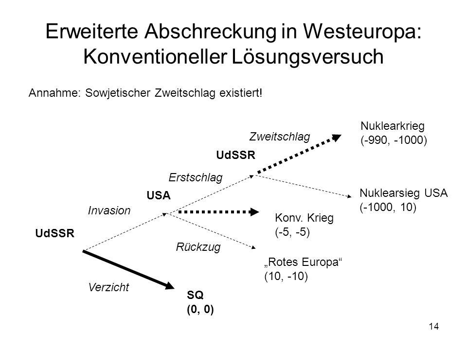 Erweiterte Abschreckung in Westeuropa: Konventioneller Lösungsversuch