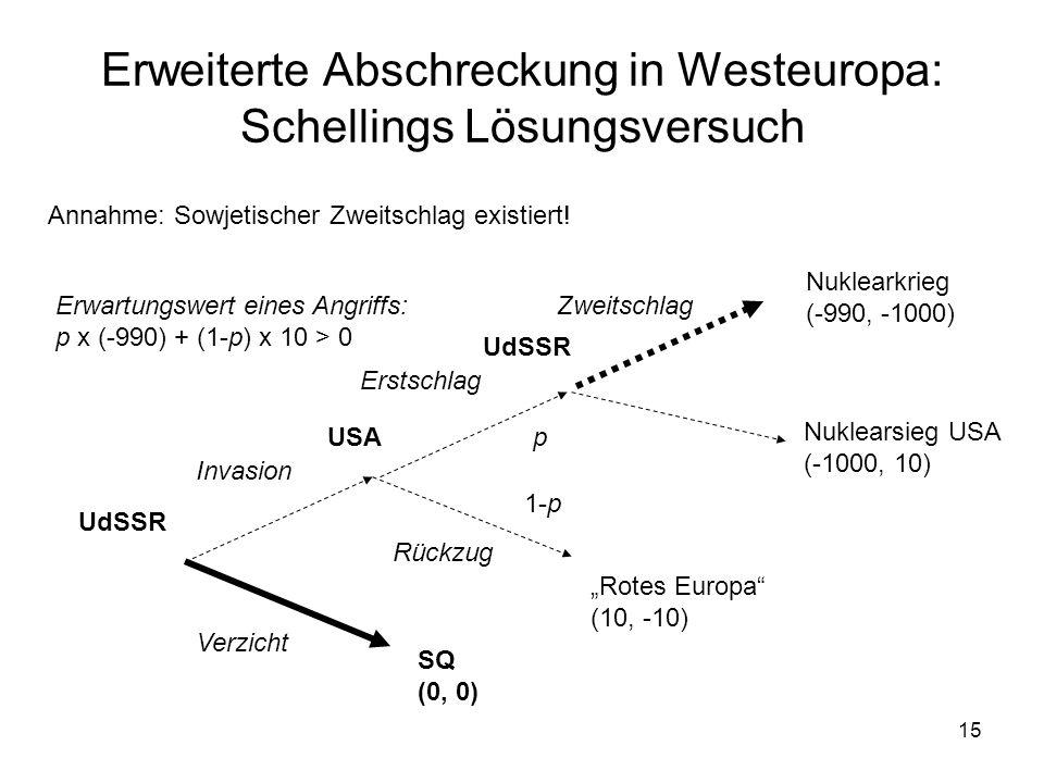 Erweiterte Abschreckung in Westeuropa: Schellings Lösungsversuch