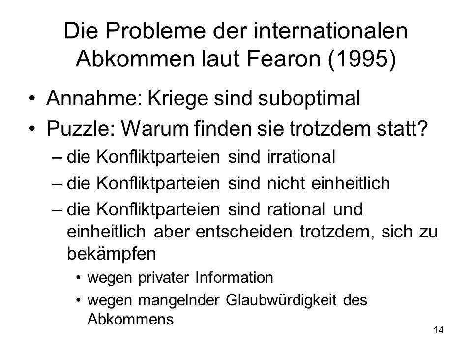 Die Probleme der internationalen Abkommen laut Fearon (1995)