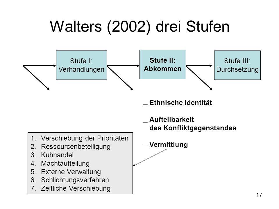 Walters (2002) drei Stufen Stufe I: Verhandlungen Stufe II: Abkommen