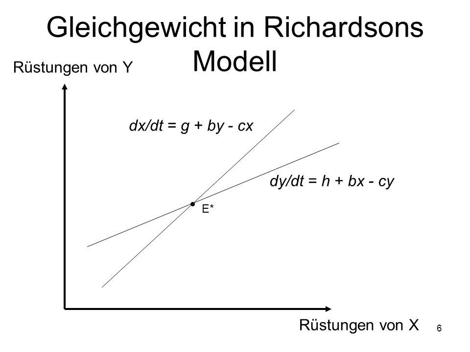 Gleichgewicht in Richardsons Modell