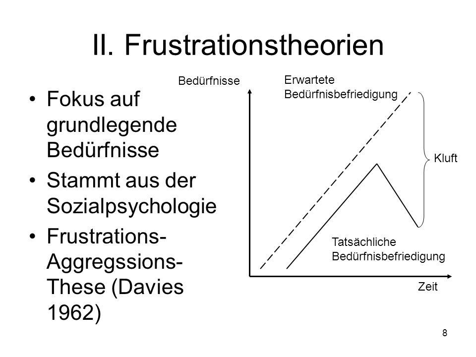 II. Frustrationstheorien