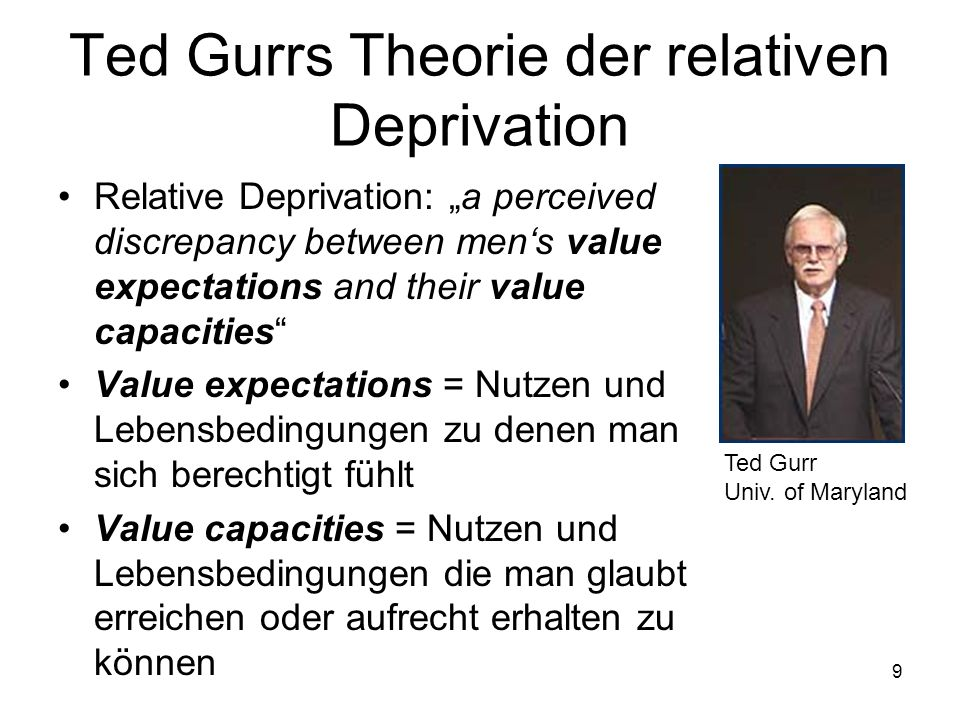 Ted Gurrs Theorie der relativen Deprivation