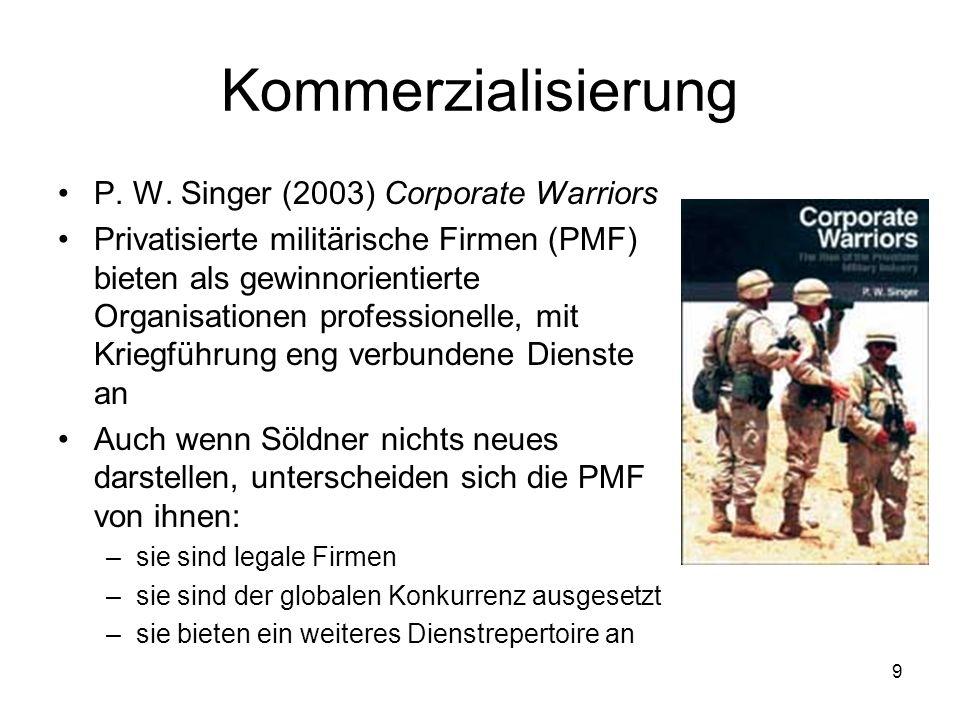 Kommerzialisierung P. W. Singer (2003) Corporate Warriors