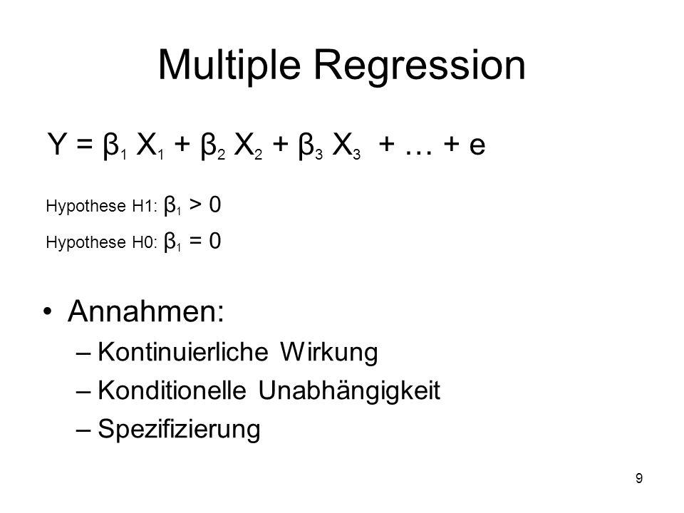 Multiple Regression Y = β1 X1 + β2 X2 + β3 X3 + … + e Annahmen: