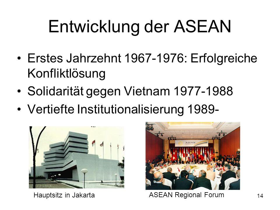 Entwicklung der ASEAN Erstes Jahrzehnt 1967-1976: Erfolgreiche Konfliktlösung. Solidarität gegen Vietnam 1977-1988.