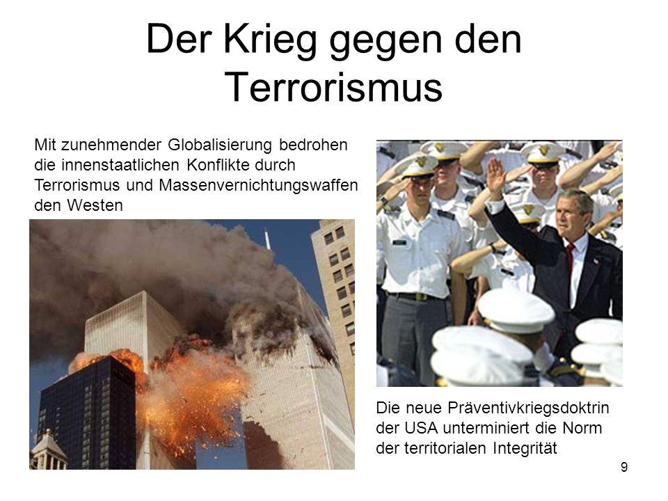 Der Krieg gegen den Terrorismus