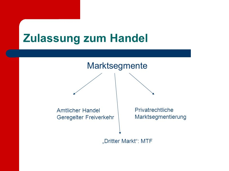 Zulassung zum Handel Marktsegmente Amtlicher Handel Privatrechtliche