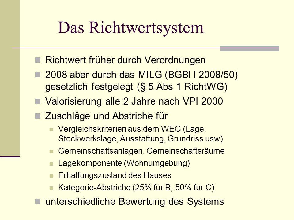 Das Richtwertsystem Richtwert früher durch Verordnungen