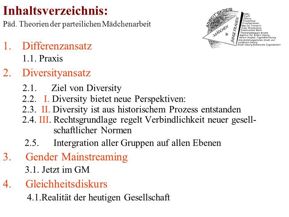 Inhaltsverzeichnis: Differenzansatz 1.1. Praxis Diversityansatz