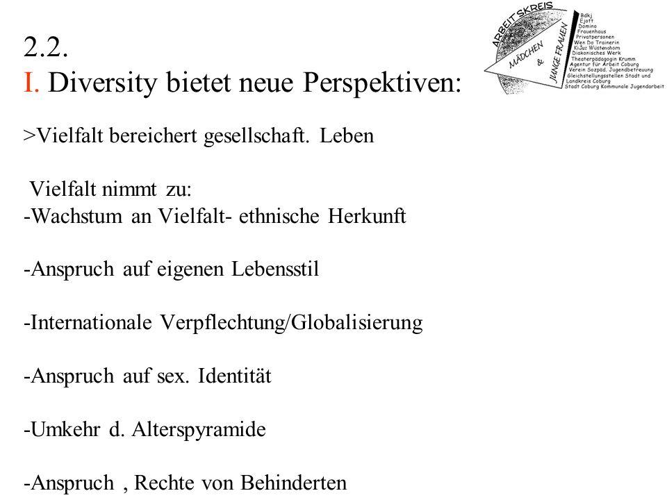 2.2. I. Diversity bietet neue Perspektiven: >Vielfalt bereichert gesellschaft.
