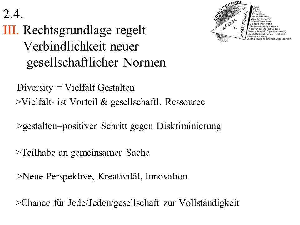2.4. III. Rechtsgrundlage regelt Verbindlichkeit neuer gesellschaftlicher Normen