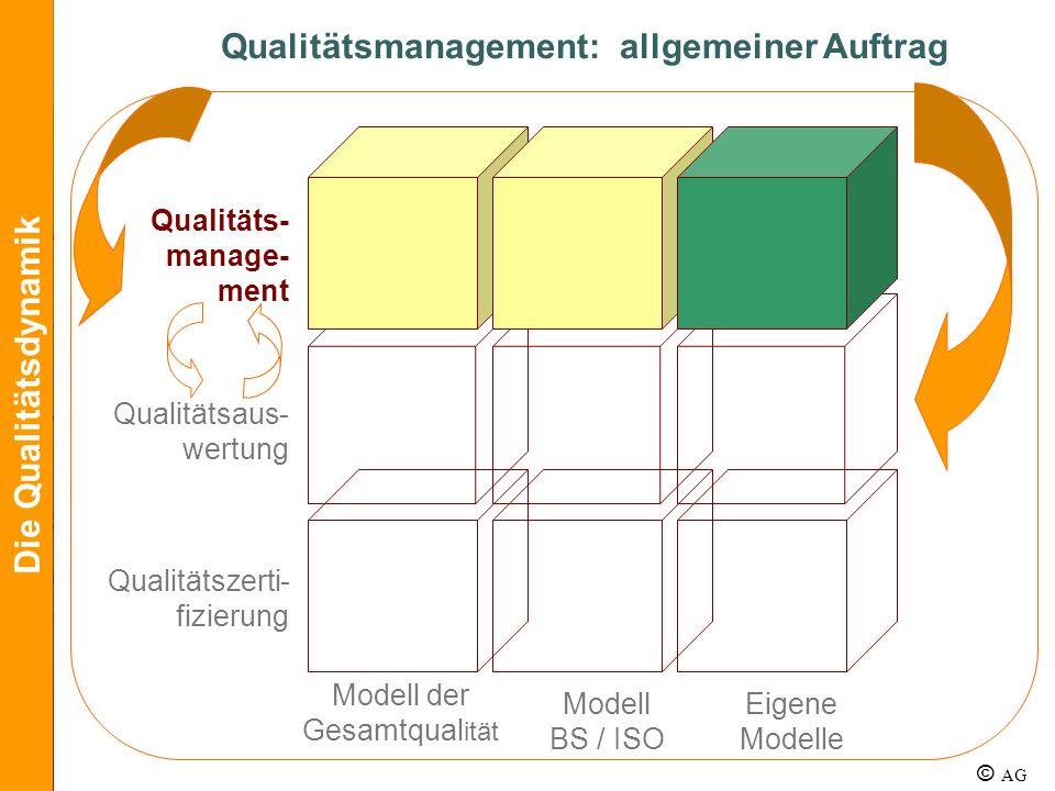 Qualitätsmanagement: allgemeiner Auftrag